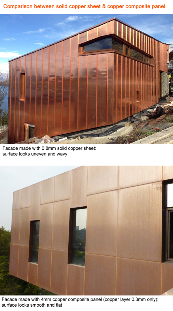 Exterior Composite Panels : Copper exterior wall cladding panels composite